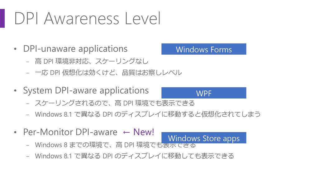 DPI Awareness Level • DPI-unaware applications ...