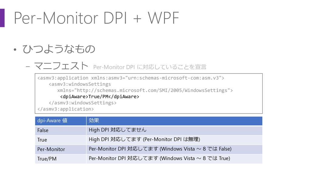 Per-Monitor DPI + WPF • ひつようなもの − マニフェスト Per-Mo...