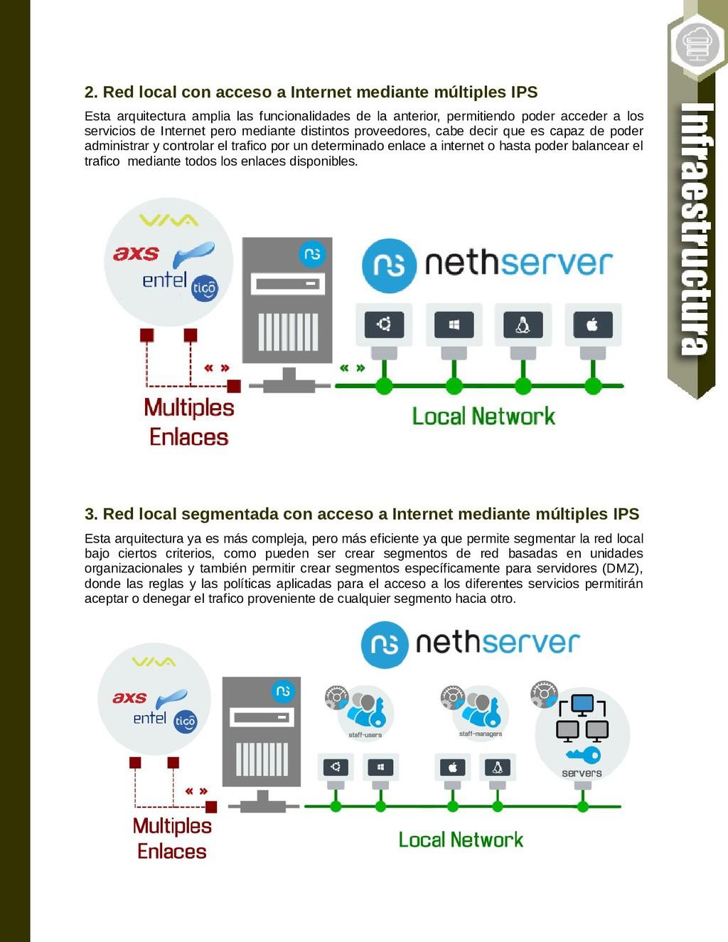 2. Red local con acceso a Internet mediante múl...