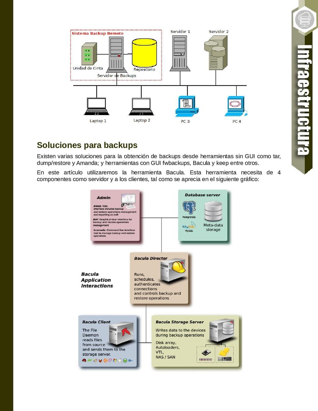 Soluciones para backups Existen varias solucion...