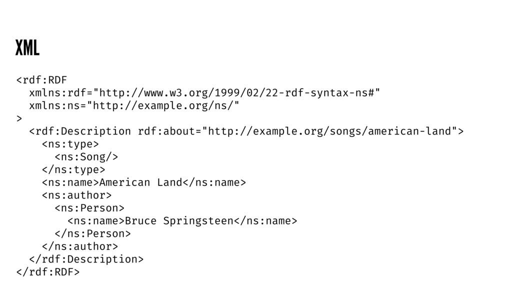 """<rdf:RDF xmlns:rdf=""""http://www.w3.org/1999/02/2..."""
