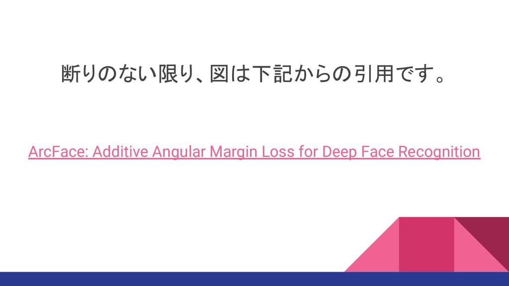 断りのない限り、図は下記からの引用です。 ArcFace: Additive Angular ...