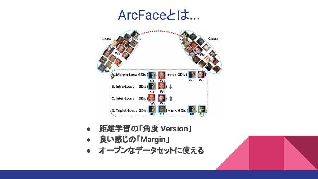 ArcFaceとは... ● 距離学習の「角度 Version」 ● 良い感じの「Margin...