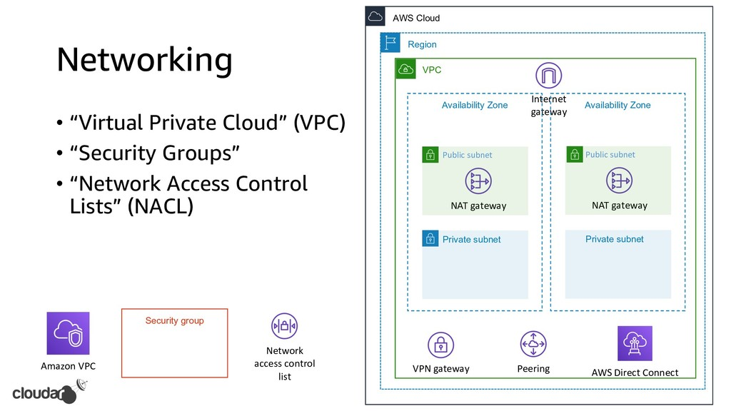 "Networking • ""Virtual Private Cloud"" (VPC) • ""S..."