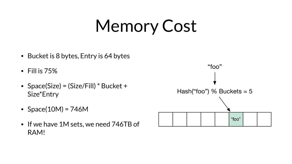 """""""foo"""" Hash(""""foo"""") % Buckets = 5 """"foo"""" Memory Co..."""