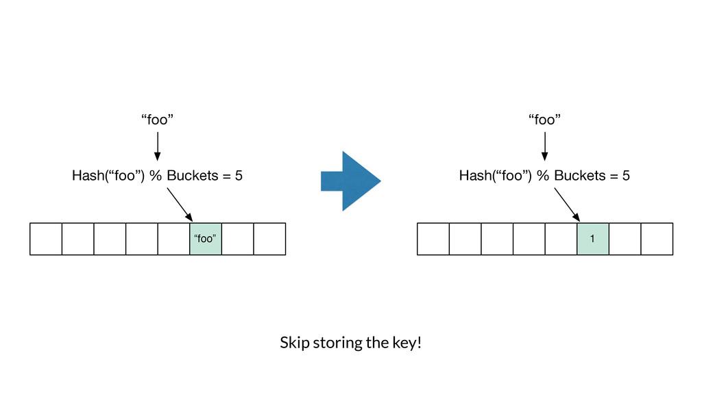 """Skip storing the key! """"foo"""" Hash(""""foo"""") % Bucke..."""