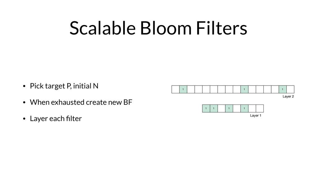 1 1 1 1 1 1 1 Layer 1 Layer 2 Scalable Bloom Fi...