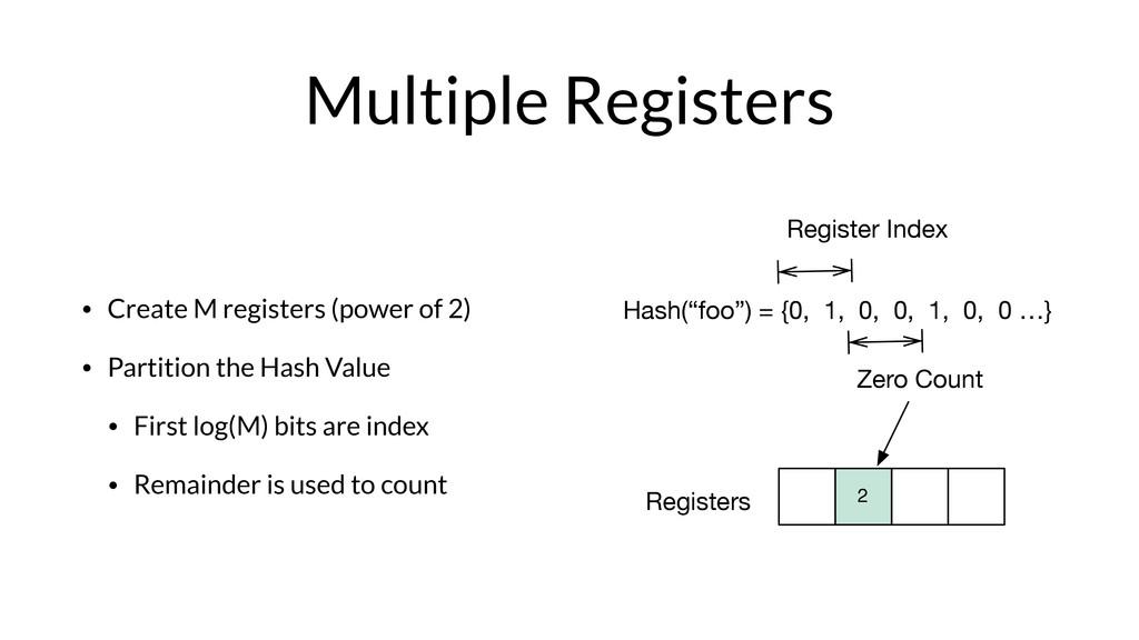 "Hash(""foo"") = {0, 1, 0, 0, 1, 0, 0 …} Register ..."