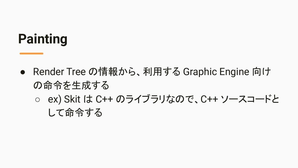 Painting ● Render Tree の情報から、利用する Graphic Engin...
