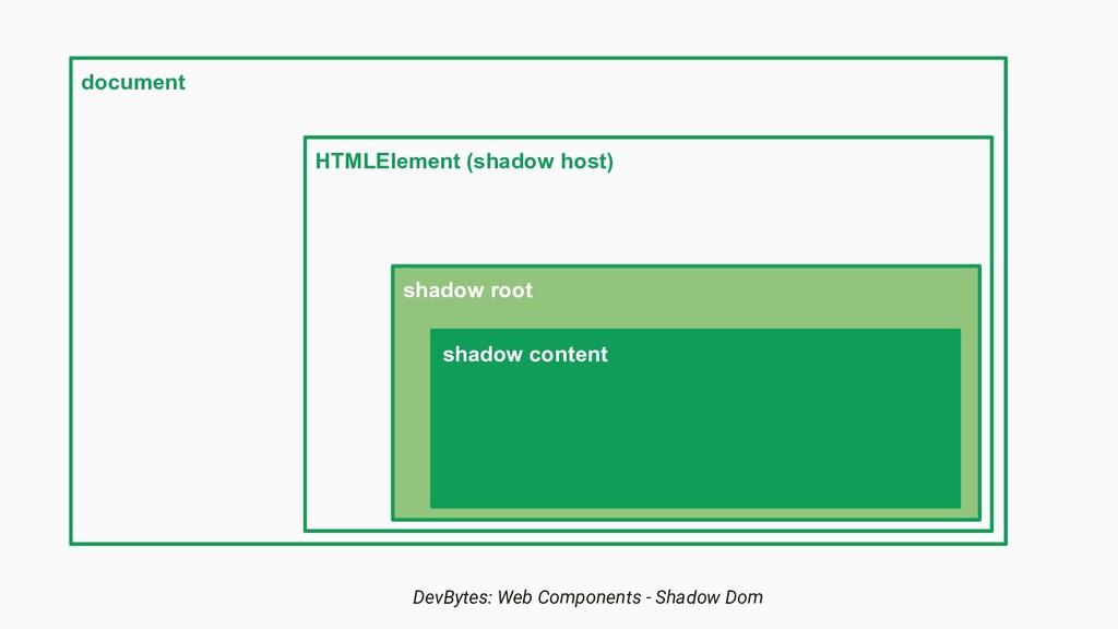 DevBytes: Web Components - Shadow Dom document ...