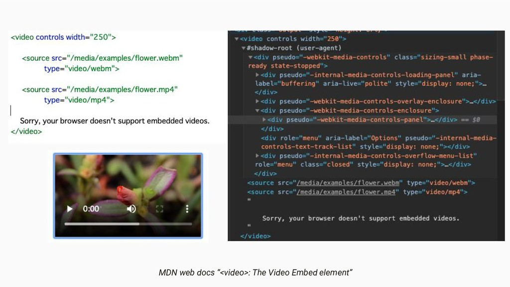 "MDN web docs ""<video>: The Video Embed element"""