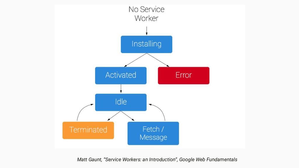 """Matt Gaunt, """"Service Workers: an Introduction"""",..."""