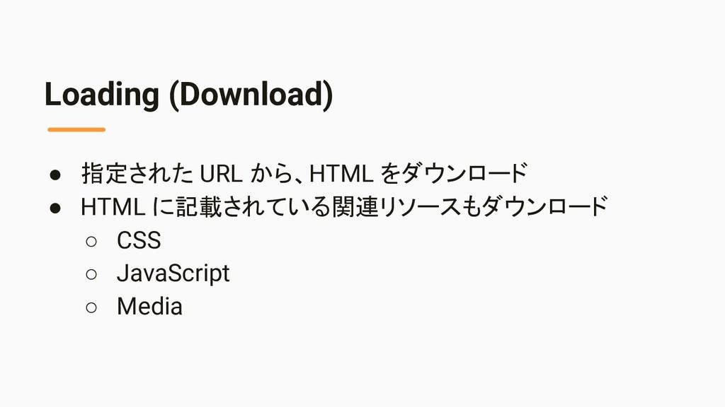 Loading (Download) ● 指定された URL から、HTML をダウンロード ...