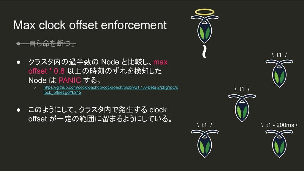 Max clock offset enforcement \ t1 / \ t1 - 200m...