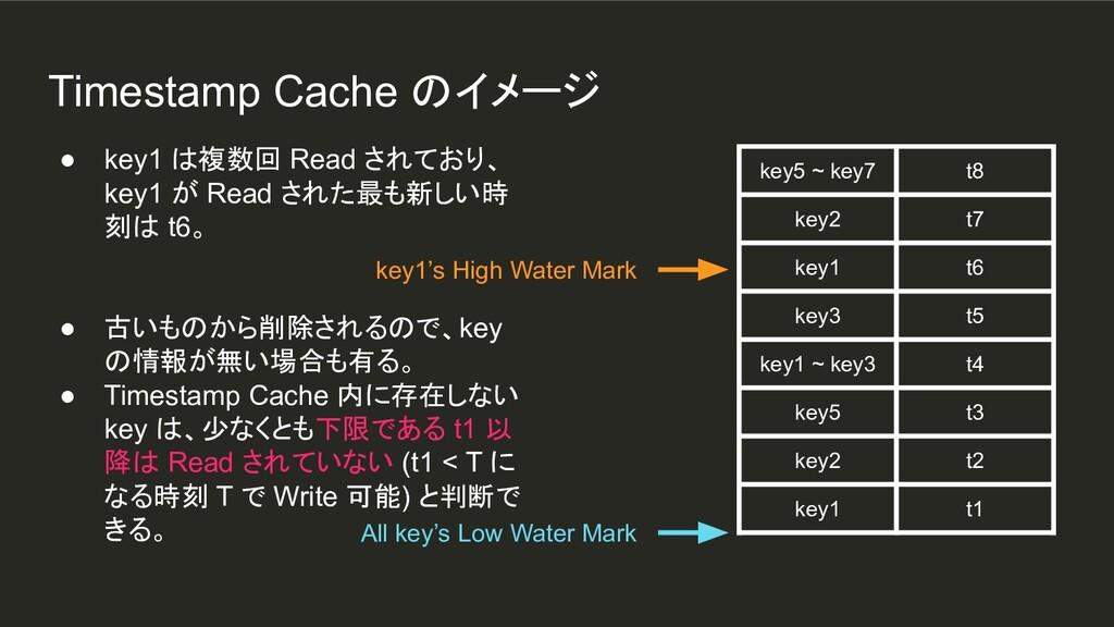 ● key1 は複数回 Read されており、 key1 が Read された最も新しい時 刻...