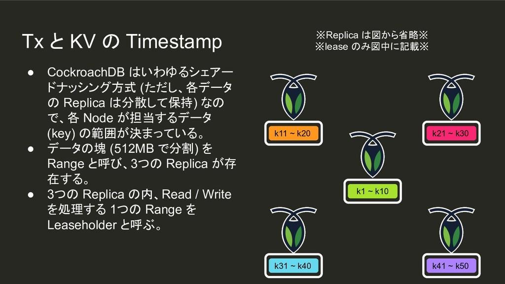 k1 ~ k10 Tx と KV の Timestamp ● CockroachDB はいわゆ...