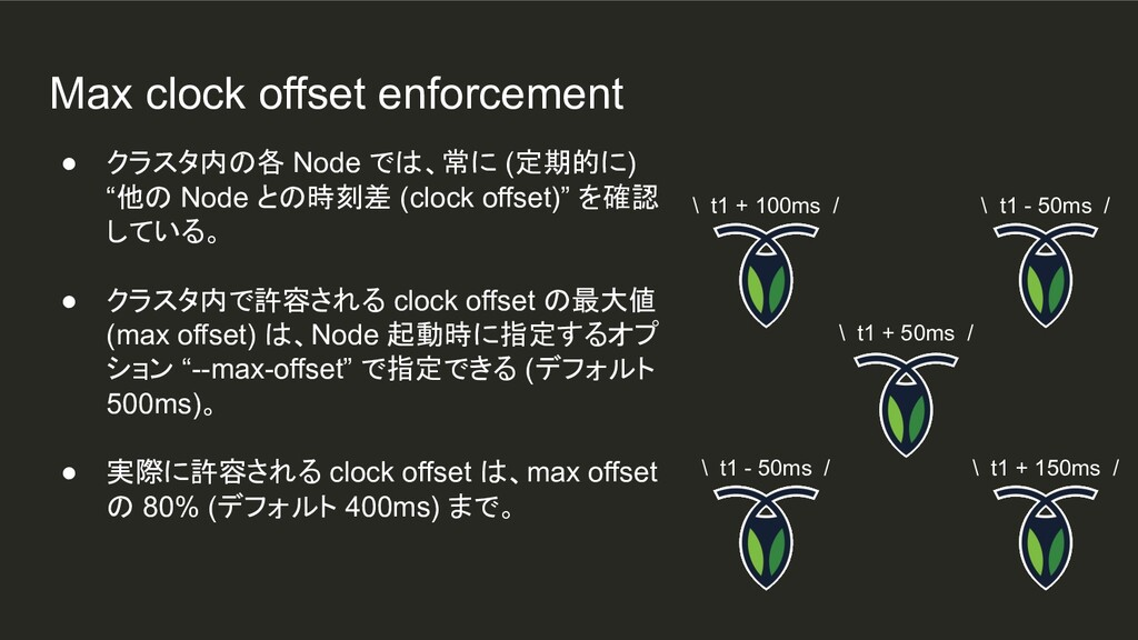 Max clock offset enforcement ● クラスタ内の各 Node では、...