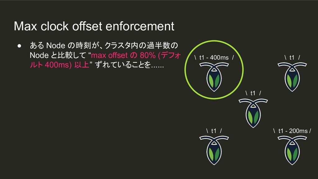 Max clock offset enforcement ● ある Node の時刻が、クラス...