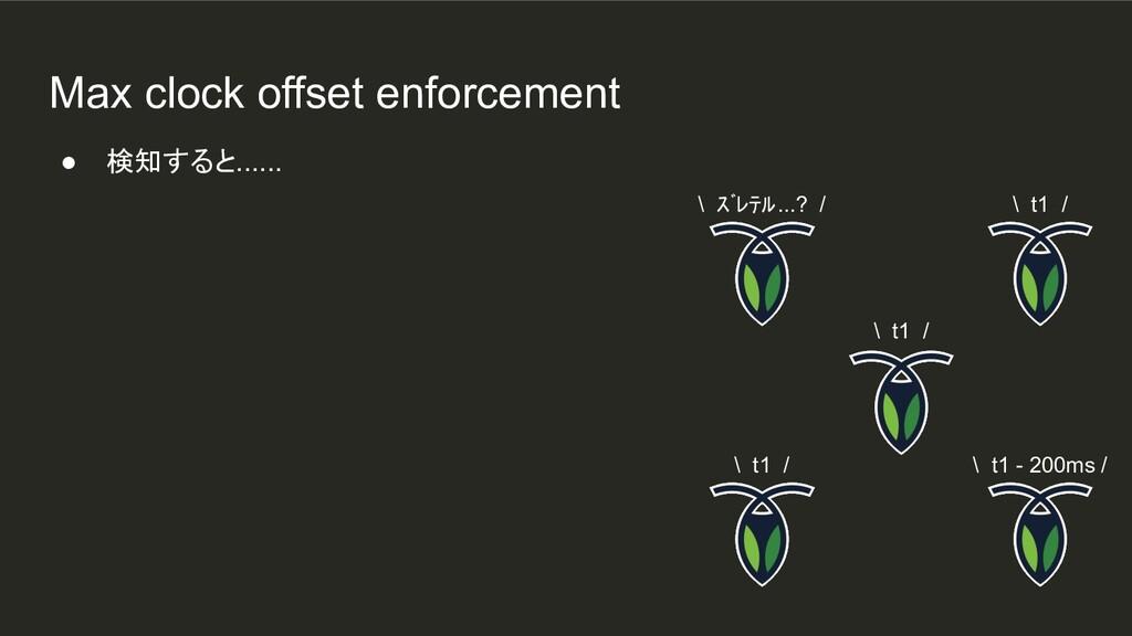 Max clock offset enforcement \ ズレテル...? / \ t1...