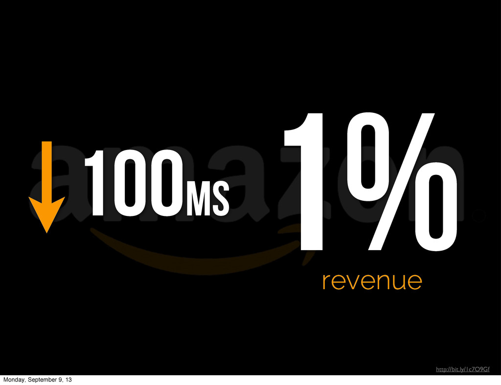 http://bit.ly/1c7O9Gf 100ms 1% revenue Monday, ...