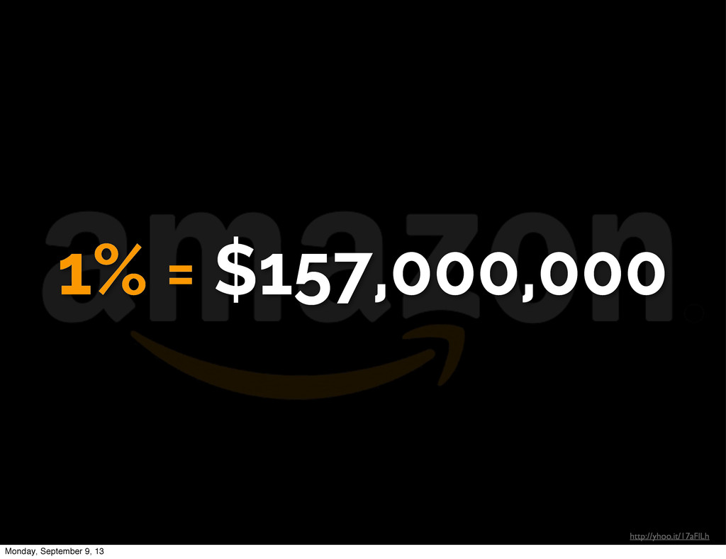 1% = $157,000,000 http://yhoo.it/17aFlLh Monday...