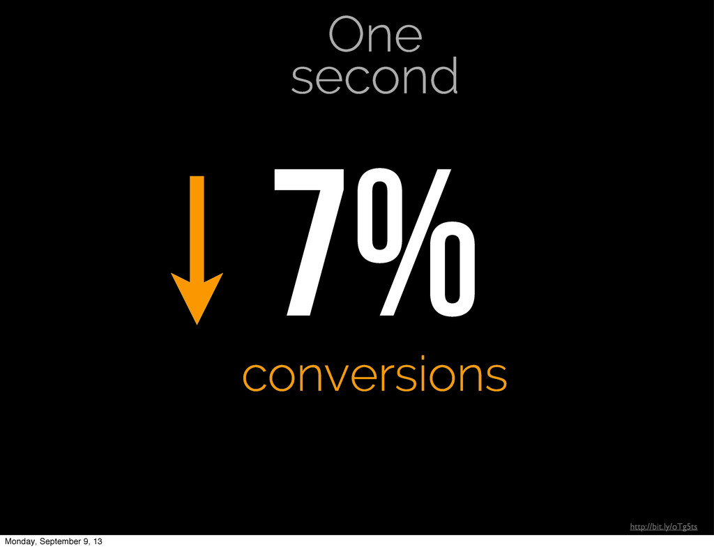 http://bit.ly/oTg5ts 7% conversions One second ...