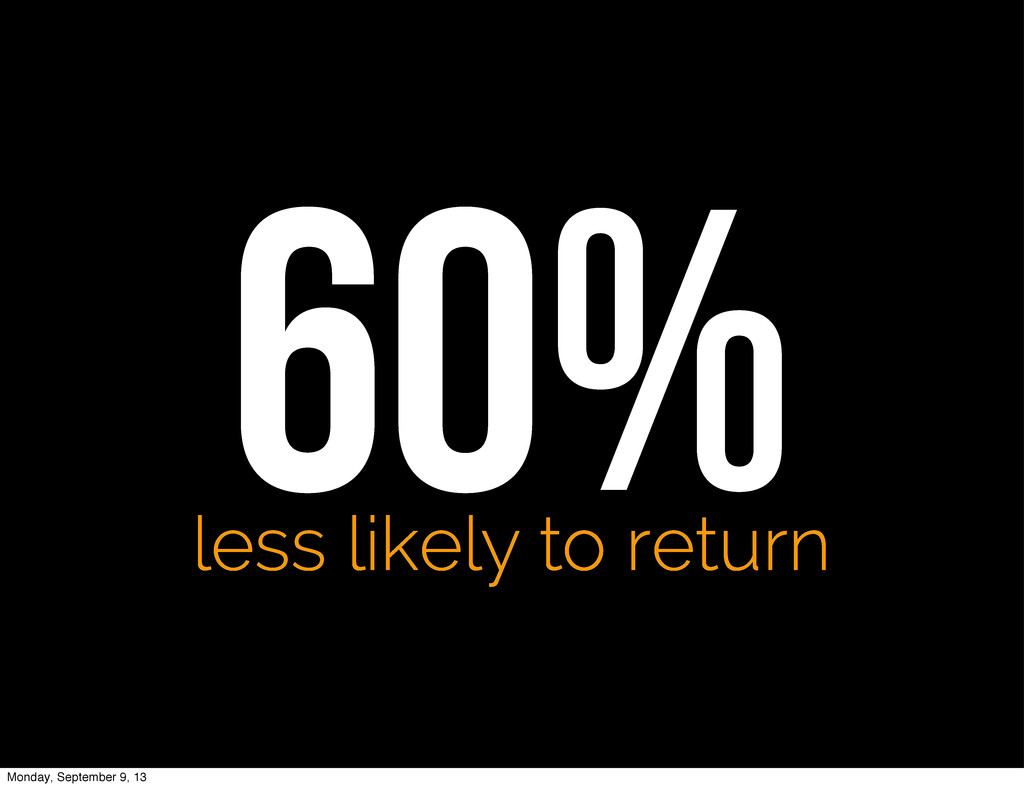 60% less likely to return Monday, September 9, ...