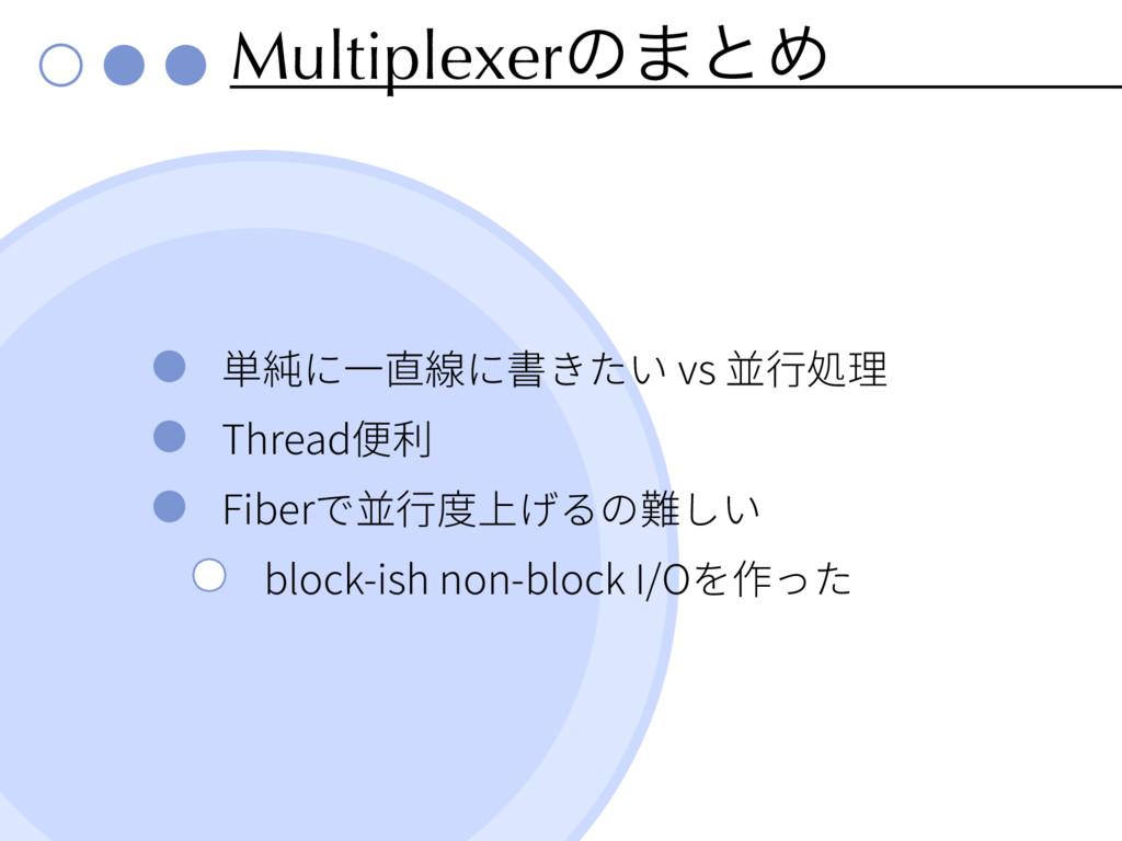 Multiplexerͷ·ͱΊ vs Thread Fiber block-ish non-b...