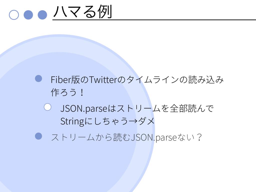 ϋϚΔྫ Fiber Twitter JSON.parse String JSON.parse