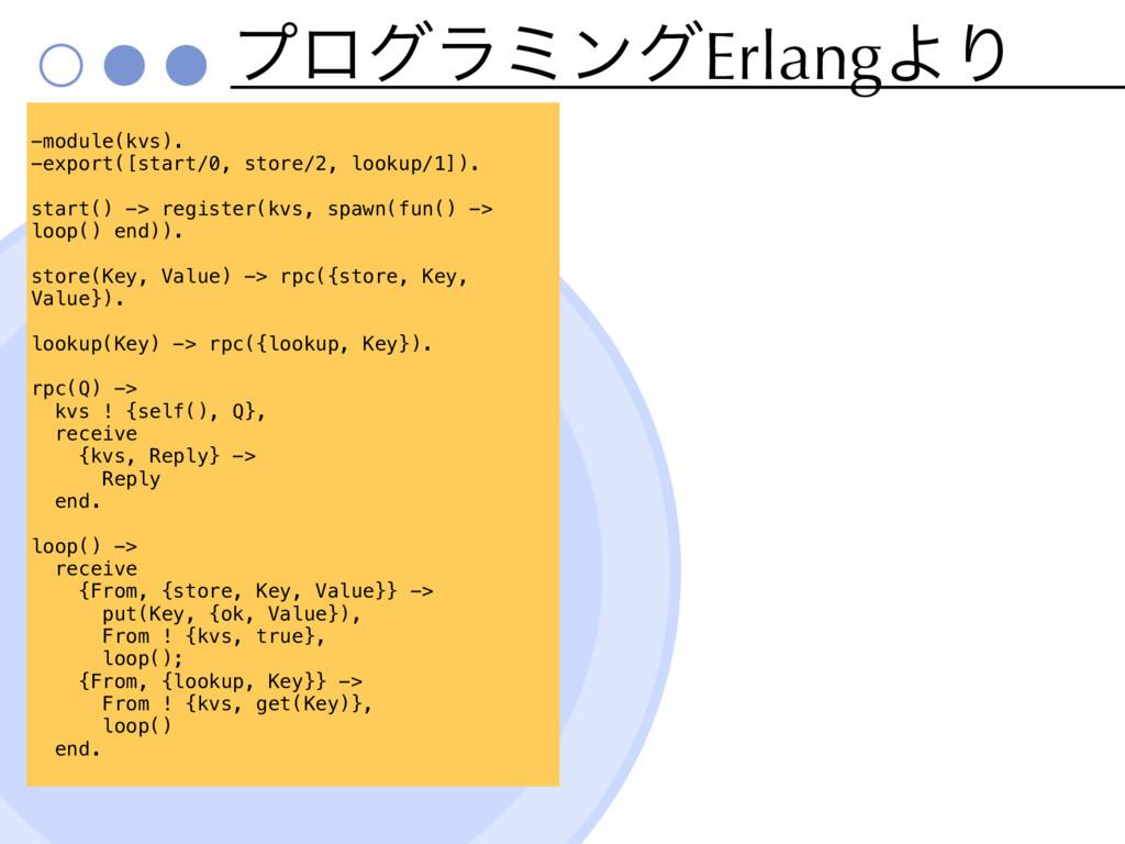 ϓϩάϥϛϯάErlangΑΓ -module(kvs). -export([start/0,...