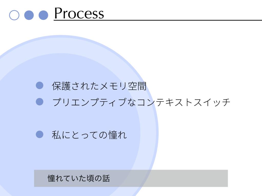 Process ಌΕ͍ͯͨࠒͷ