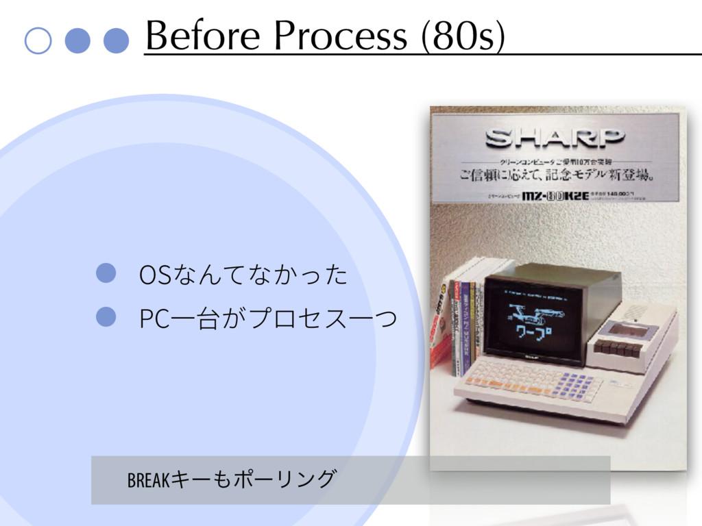 Before Process (80s) OS PC BREAKΩʔϙʔϦϯά