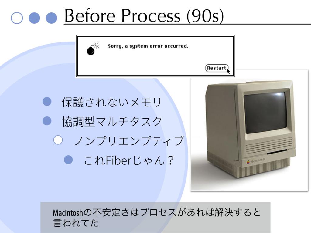Before Process (90s) Fiber Macintoshͷෆ҆ఆ͞ϓϩηε͕...