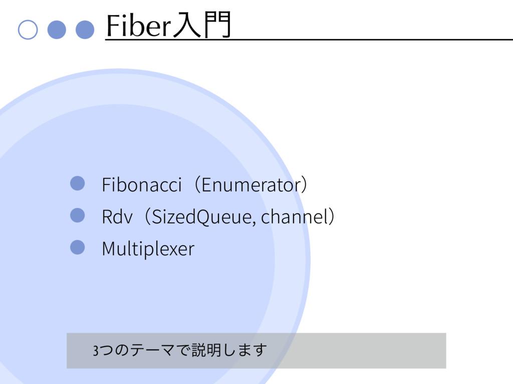 Fiberೖ Fibonacci Enumerator Rdv SizedQueue, ch...
