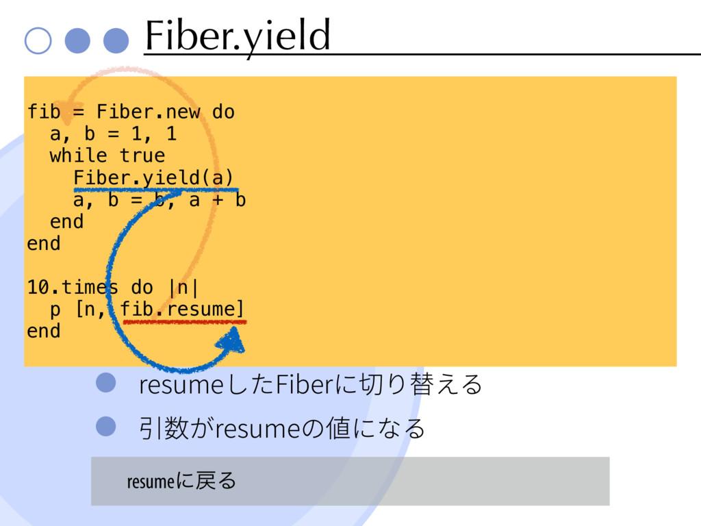Fiber.yield resume Fiber resume fib = Fiber.new...