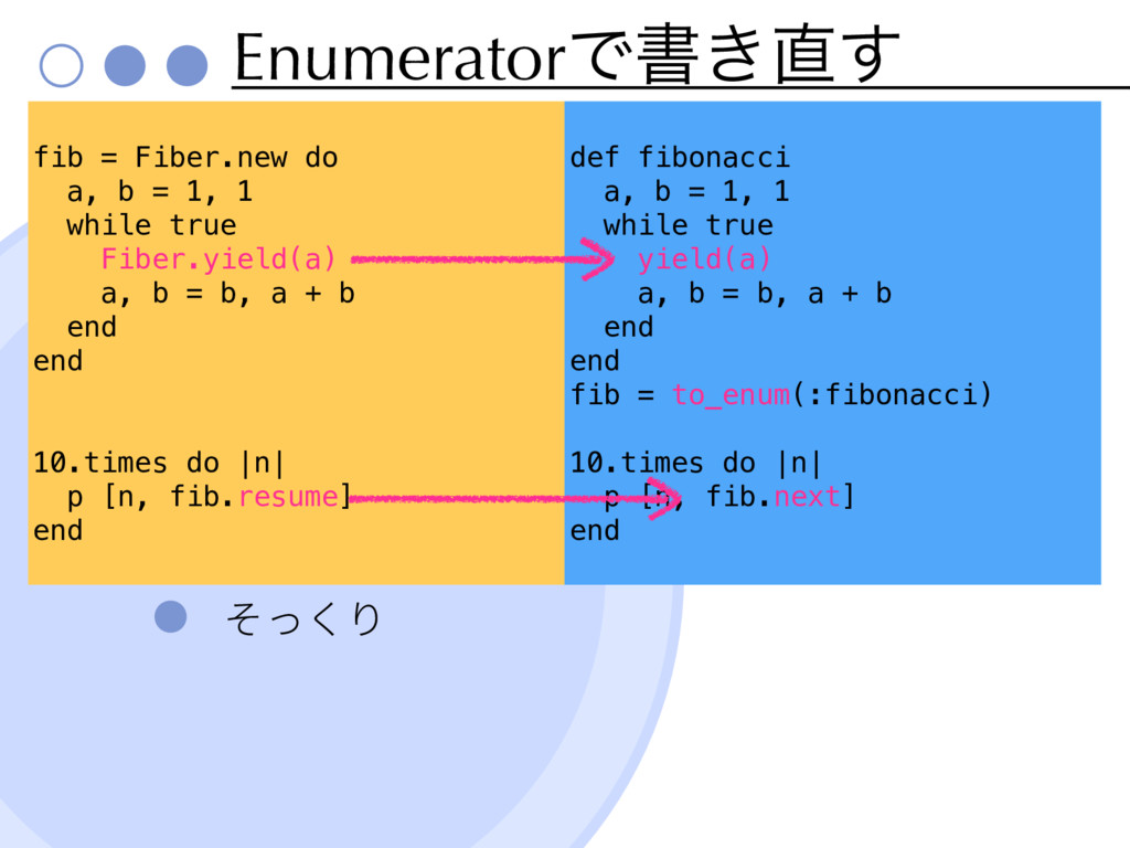 EnumeratorͰॻ͖͢ fib = Fiber.new do a, b = 1, 1 ...