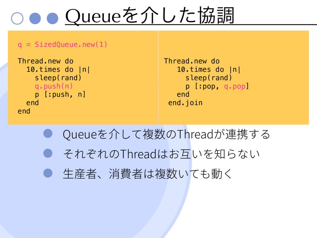 QueueΛհͨ͠ڠௐ Queue Thread Thread q = SizedQueue....