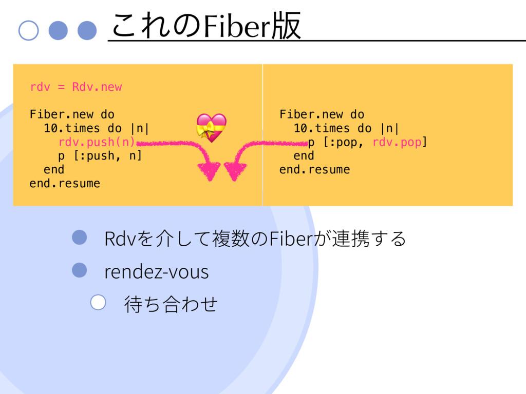 ͜ΕͷFiber൛ Rdv Fiber rendez-vous rdv = Rdv.new F...