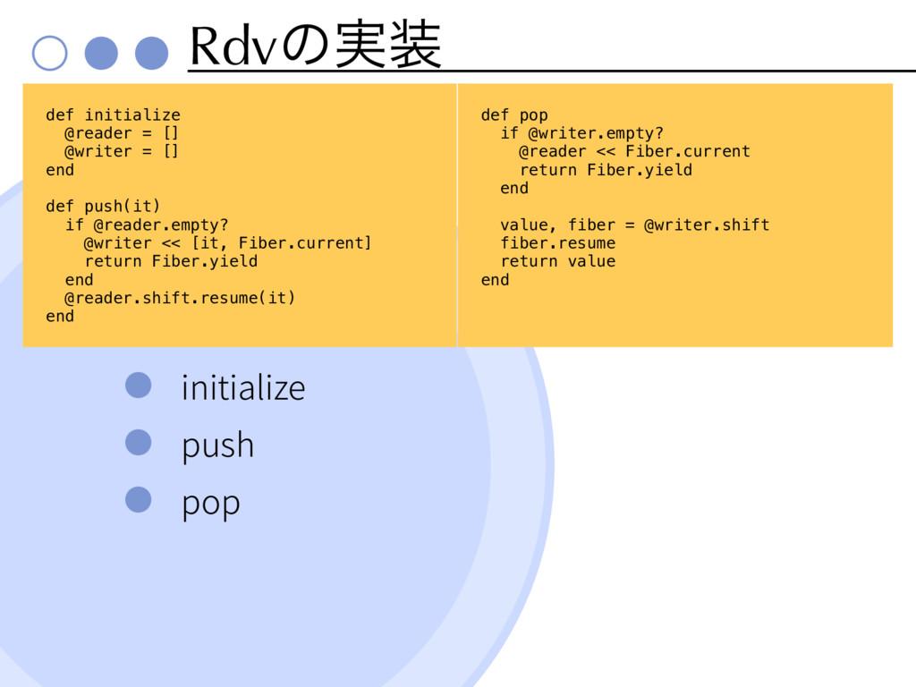 Rdvͷ࣮ initialize push pop def initialize @read...