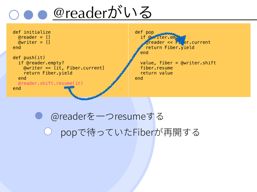 @reader͕͍Δ @reader resume pop Fiber def initial...