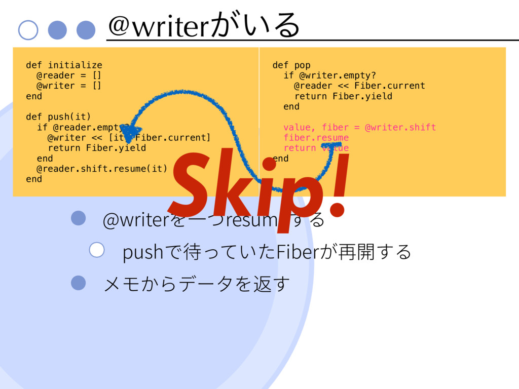 @writer͕͍Δ @writer resume push Fiber def initia...
