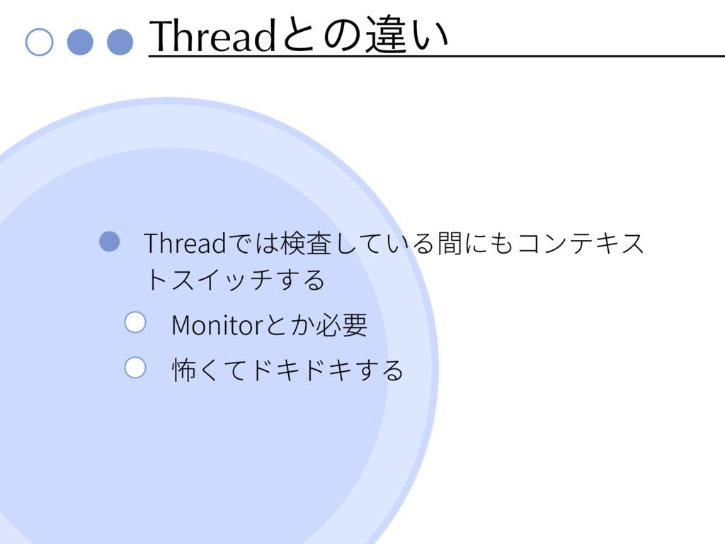 Threadͱͷҧ͍ Thread Monitor