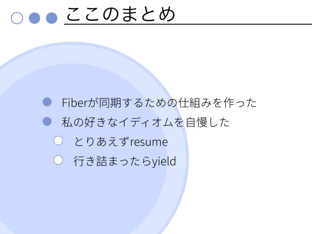 ͜͜ͷ·ͱΊ Fiber resume yield