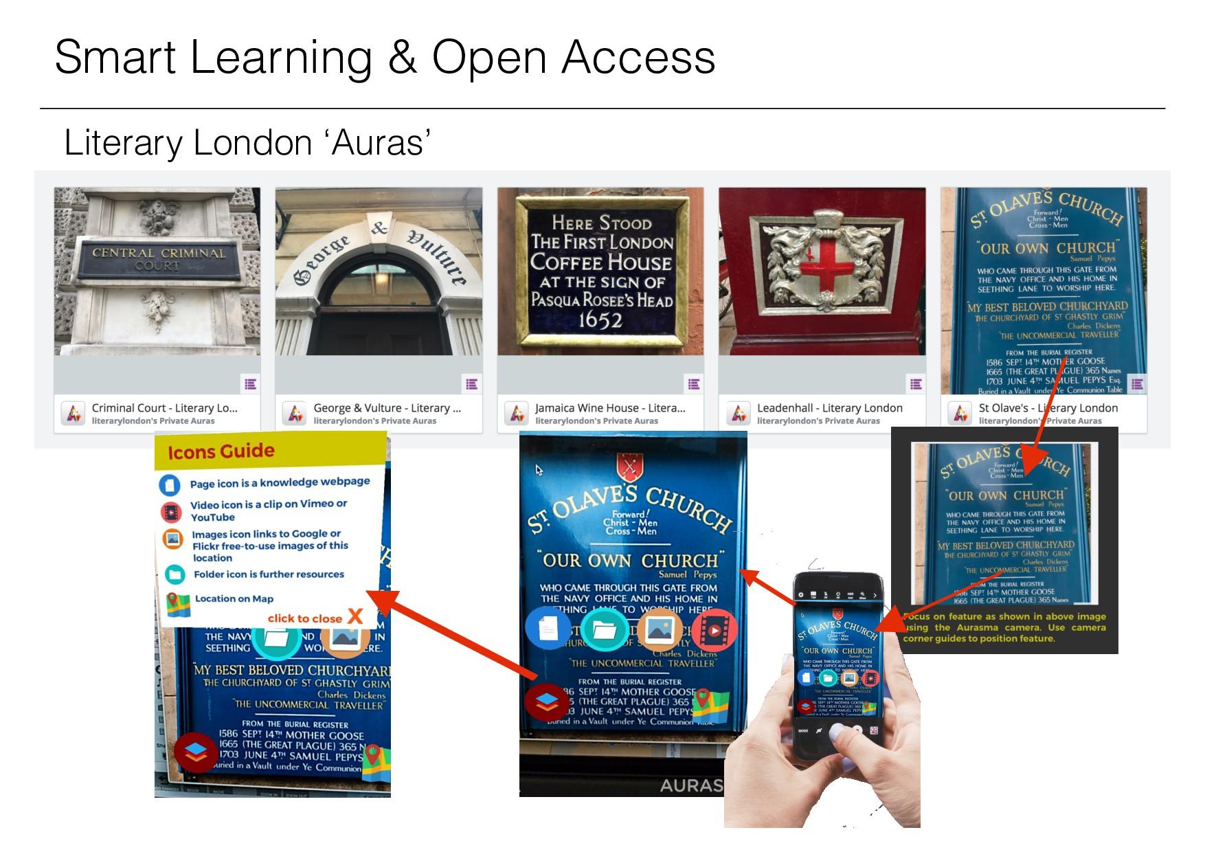 Smart Learning & Open Access Literary London 'A...