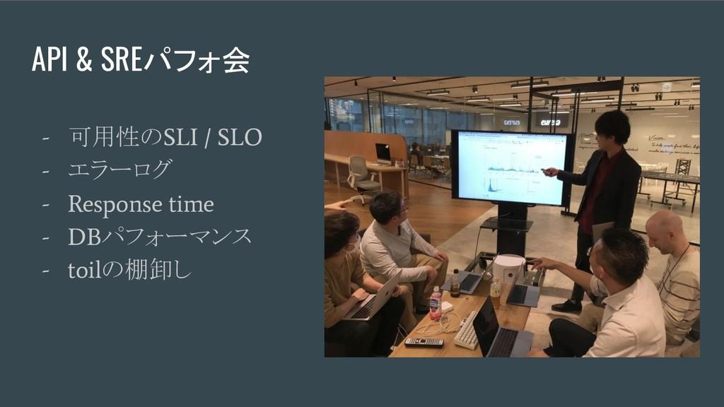 API & SREパフォ会 - 可用性の SLI / SLO - エラーログ - Respon...