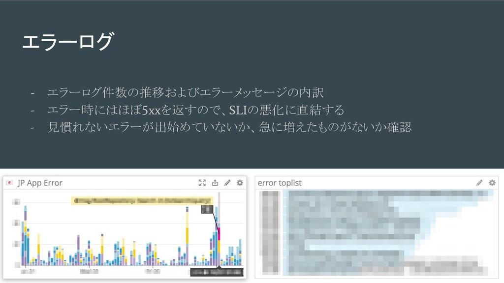 エラーログ - エラーログ件数の推移およびエラーメッセージの内訳 - エラー時にはほぼ 5xx...