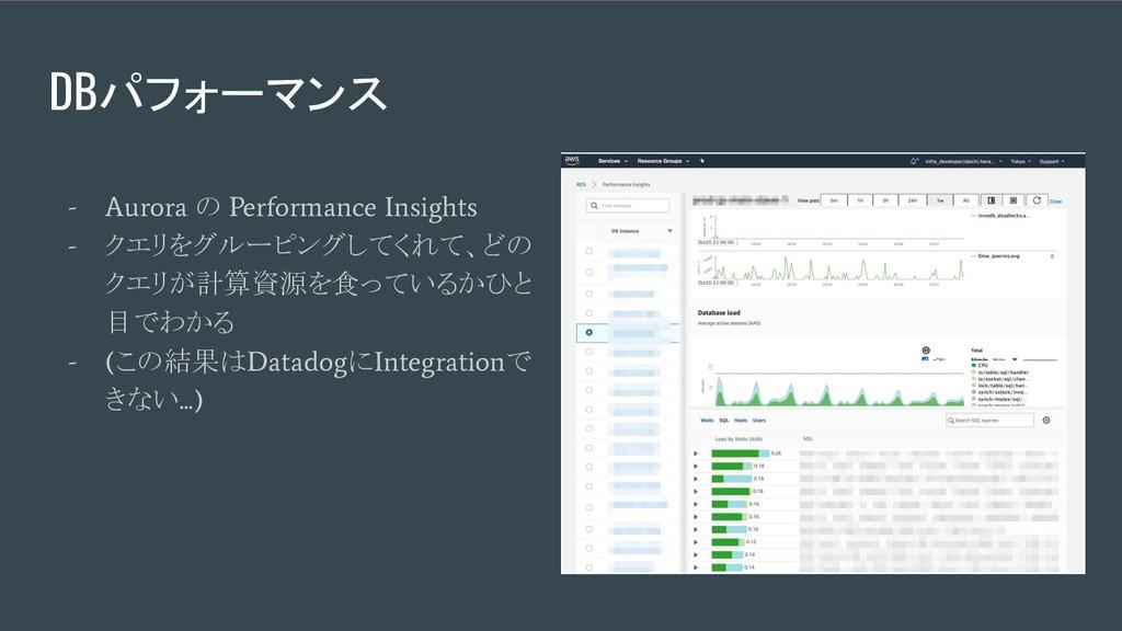 DBパフォーマンス - Aurora の Performance Insights - クエリ...