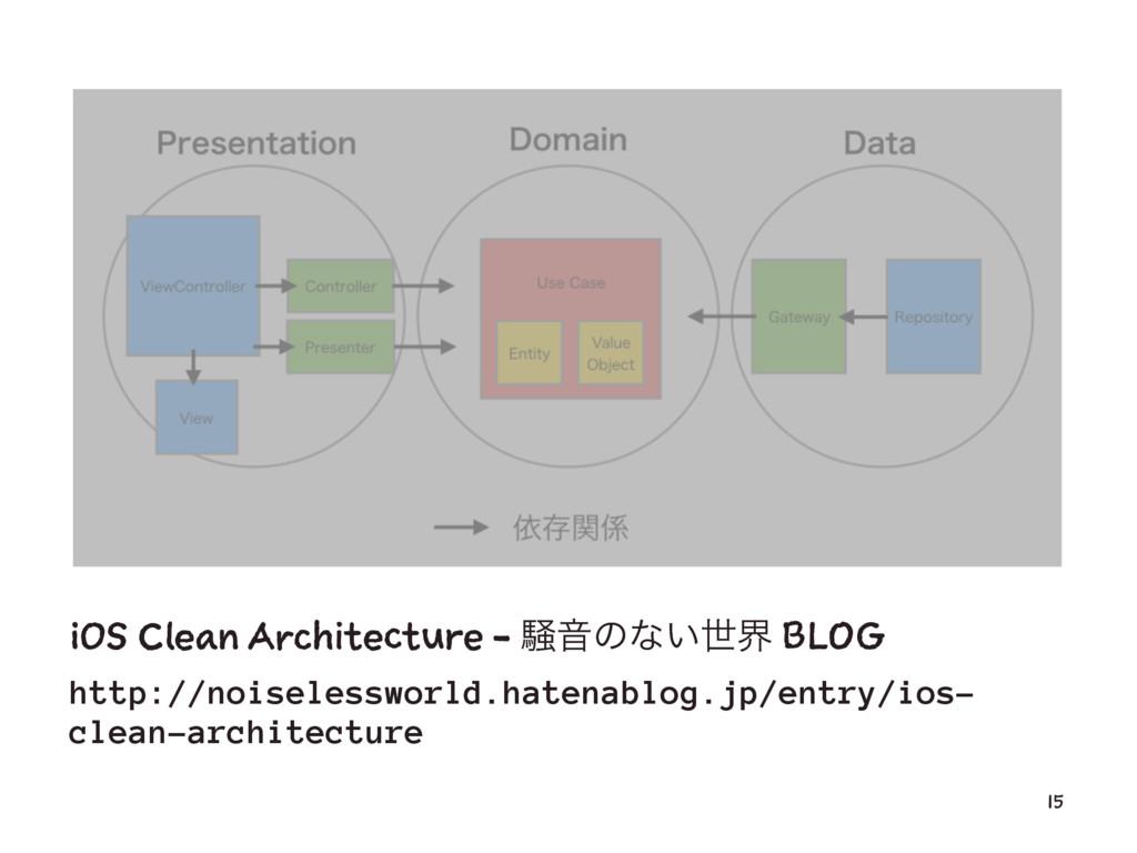 iOS Clean Architecture - ૽Իͷͳ͍ੈք BLOG http://no...