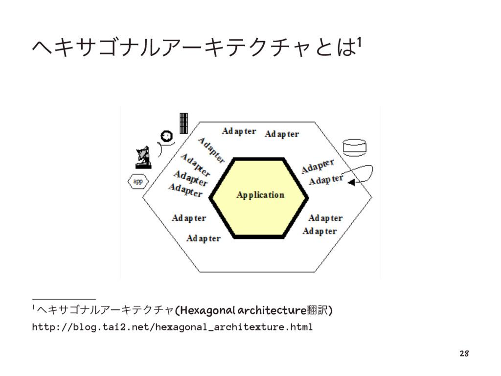 ϔΩαΰφϧΞʔΩςΫνϟͱ1 1 ϔΩαΰφϧΞʔΩςΫνϟ(Hexagonal arch...