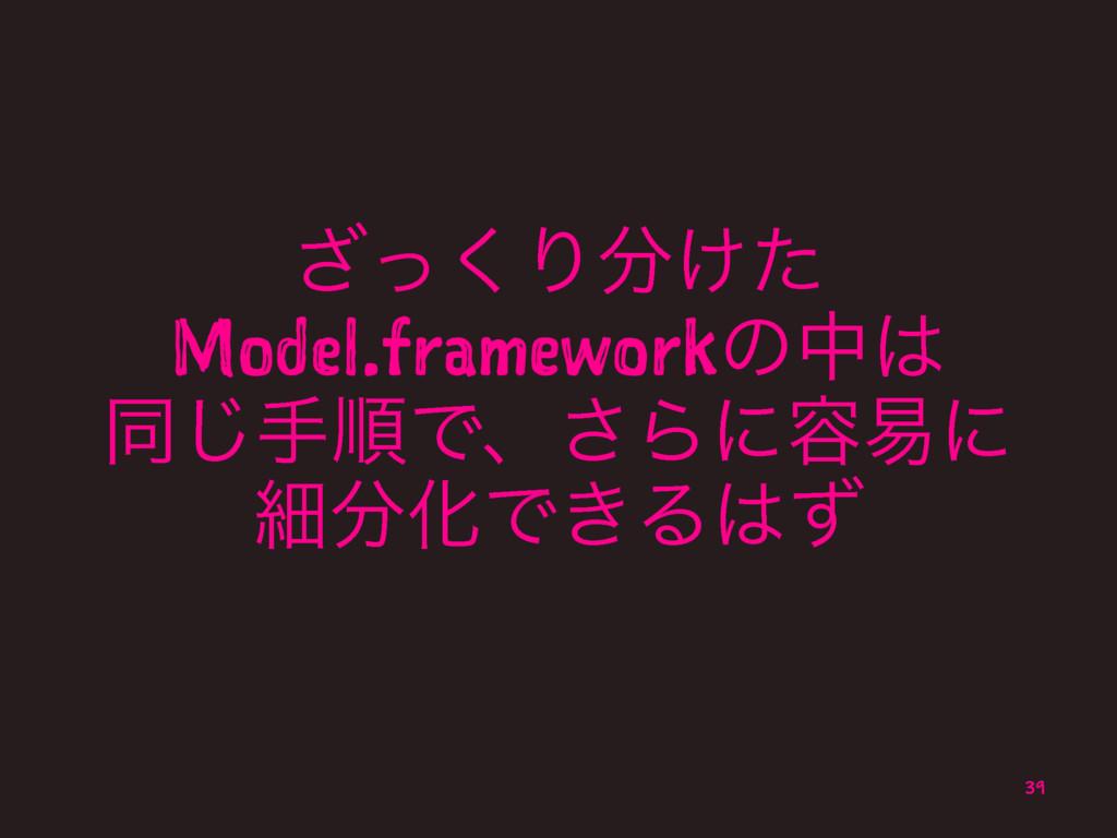 ͬ͘͟Γ͚ͨ Model.frameworkͷத ಉ͡खॱͰɺ͞Βʹ༰қʹ ࡉԽͰ͖Δ...